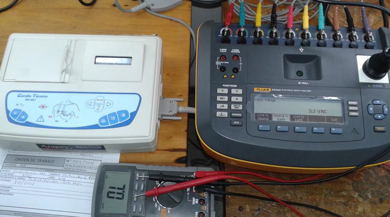 Sistema de Gestión de Calidad (SGC) para controlar el equipamiento del Laboratorio.