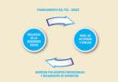 Las inversiones del Fondo de Garantía de Sustentabilidad: Su repercusión en la economía